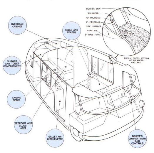 Ultra Van schematic