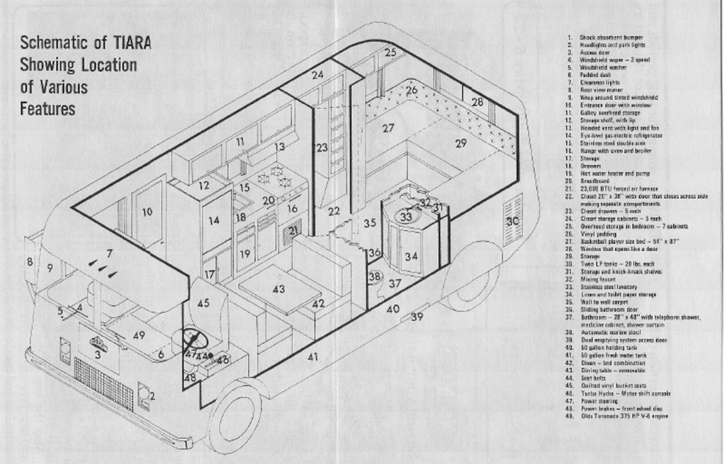 Tiara diagram WOW 1994-4